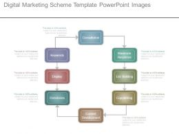 Digital Marketing Scheme Template Powerpoint Images