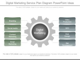 Digital Marketing Service Plan Diagram Powerpoint Ideas