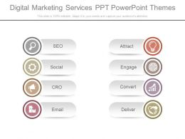Digital Marketing Services Ppt Powerpoint Themes