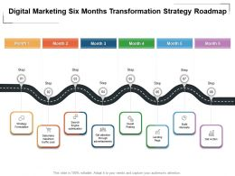 Digital Marketing Six Months Transformation Strategy Roadmap