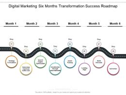 Digital Marketing Six Months Transformation Success Roadmap