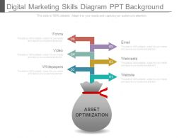 Digital Marketing Skills Diagram Ppt Background
