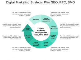 Digital Marketing Strategic Plan Seo Ppc Smo Powerpoint Templates