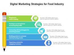 Digital Marketing Strategies For Food Industry