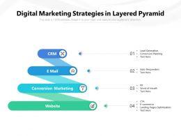 Digital Marketing Strategies In Layered Pyramid