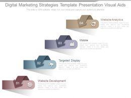 Digital Marketing Strategies Template Presentation Visual Aids
