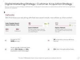 Digital Marketing Strategy Customer Acquisition Entry Strategy Gym Health Fitness Clubs Industry Ppt Elements