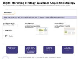 Digital Marketing Strategy Customer Acquisition Strategy How Enter Health Fitness Club Market Ppt Icon
