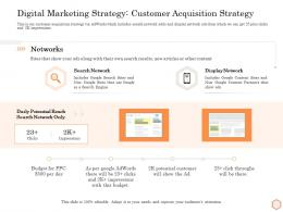 Digital Marketing Strategy Customer Acquisition Strategy Wellness Industry Overview Ppt Maker