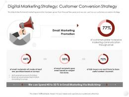 Digital Marketing Strategy Customer Conversion Entry Strategy Gym Health Fitness Clubs Industry Ppt Download