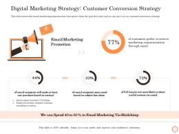 Digital Marketing Strategy Customer Conversion Strategy Wellness Industry Overview Ppt Images