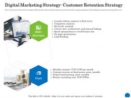 Digital Marketing Strategy Customer Retention Strategy Ppt Powerpoint Presentation Layouts Slides