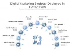 Digital Marketing Strategy Displayed In Eleven Parts