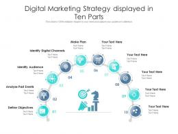 Digital Marketing Strategy Displayed In Ten Parts
