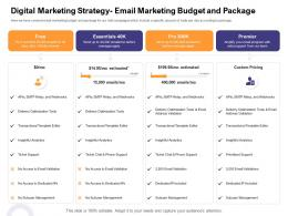 Digital Marketing Strategy Email Marketing Budget ABC Package How Enter Health Fitness Club Market Ppt Themes