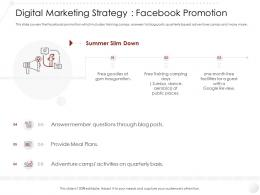 Digital Marketing Strategy Facebook Promotion Entry Gym Health Fitness Clubs Industry Ppt Slides