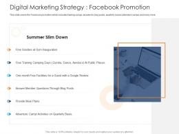 Digital Marketing Strategy Facebook Promotion Health And Fitness Clubs Industry Ppt Microsoft
