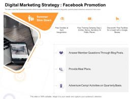 Digital Marketing Strategy Facebook Promotion How Enter Health Fitness Club Market Ppt Show Infographic Template