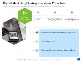 Digital Marketing Strategy Facebook Promotion Ppt Powerpoint Presentation File Slide