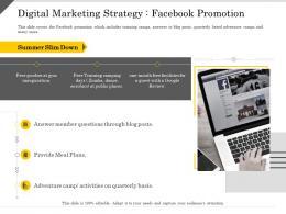 Digital Marketing Strategy Facebook Promotion Quarterly Ppt Powerpoint Presentation Styles Visuals