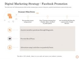 Digital Marketing Strategy Facebook Promotion Wellness Industry Overview Ppt Show