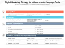 Digital Marketing Strategy For Influencer With Campaign Goals