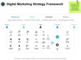 Digital Marketing Strategy Framework Icons Ppt Powerpoint Presentation Summary Images