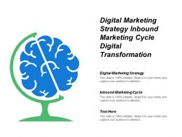 Digital Marketing Strategy Inbound Marketing Cycle Digital Transformation Cpb