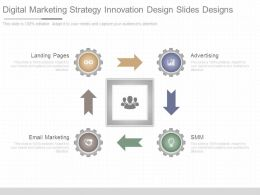 Digital Marketing Strategy Innovation Design Slides Designs