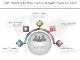 Digital Marketing Strategy Planning Diagram Powerpoint Slides