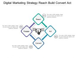 Digital Marketing Strategy Reach Build Convert Act