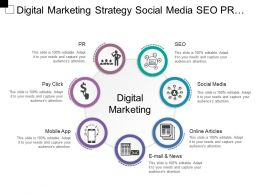 Digital Marketing Strategy Social Media Seo Pr Pay Per Click