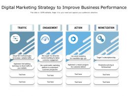 Digital Marketing Strategy To Improve Business Performance