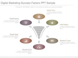 Digital Marketing Success Factors Ppt Sample