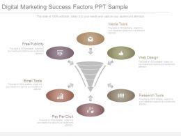 Digital Marketing Success Factors Ppt Sample