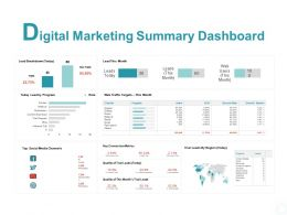 Digital Marketing Summary Dashboard Conversion Metrics Ppt Powerpoint Slides