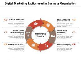 Digital Marketing Tactics Used In Business Organization