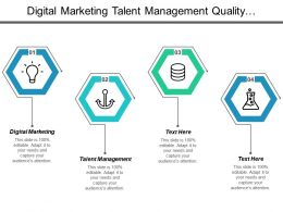 Digital Marketing Talent Management Quality Management Supply Chain Cpb