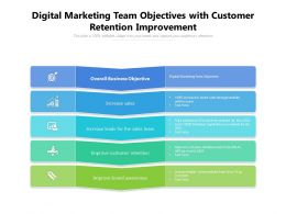 Digital Marketing Team Objectives With Customer Retention Improvement