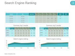 Digital Marketing Techniques Powerpoint Presentation Slides Go To Market