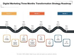 Digital Marketing Three Months Transformation Strategy Roadmap