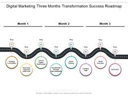 Digital Marketing Three Months Transformation Success Roadmap