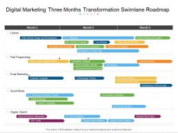 Digital Marketing Three Months Transformation Swimlane Roadmap