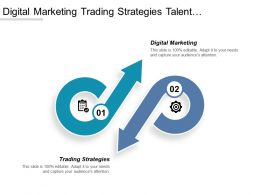 Digital Marketing Trading Strategies Talent Management Social Advertisement Cpb