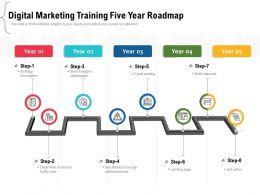 Digital Marketing Training Five Year Roadmap