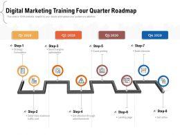 Digital Marketing Training Four Quarter Roadmap