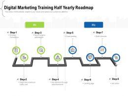 Digital Marketing Training Half Yearly Roadmap