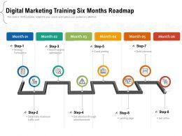 Digital Marketing Training Six Months Roadmap