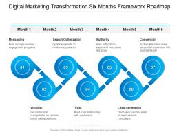 Digital Marketing Transformation Six Months Framework Roadmap