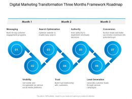 Digital Marketing Transformation Three Months Framework Roadmap